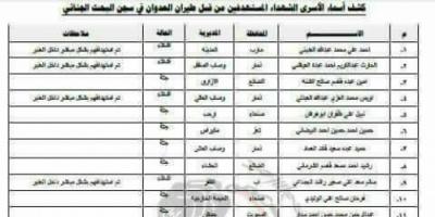 الحوثيون ينشرون أسماء 55 أسيرا قضوا في سجن البحث الجنائي بصنعاء بينهم 5 من أبناء #الضالع