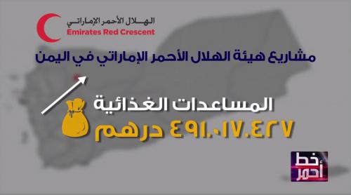 دولة الإمارات الشقيقة تعلن استراتيجية إنسانية في اليمن في 2018م