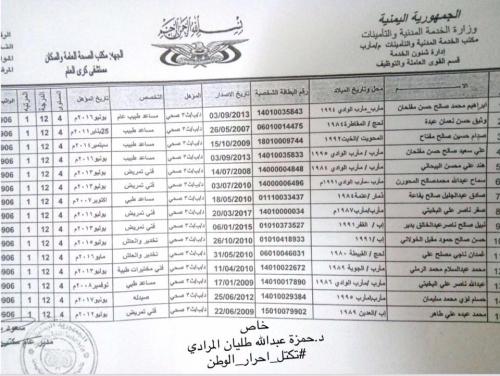 """بالوثائق .. تكتل """"أحرار الوطن"""" بمأرب يناشد الرئيس هادي بإيقاف فساد الإصلاح بالمحافظة"""