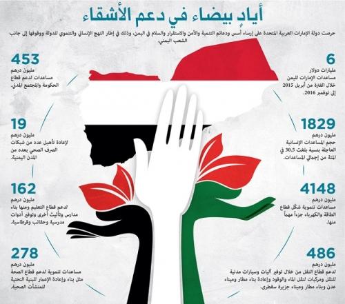 سياسيون سعوديون : الإمارات صمام أمان الأمة ودورها في اليمن لا ينكره الا مكابر