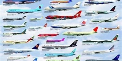 شركات الطيران العالمية تصدر تحذيرًا بشأن التوترات التجارية