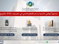 """مشاريع لتطوير القطاع الصحي في حضرموت  بتمويل من «أبوظبي للتنمية»"""" إنفو جرافيك """""""