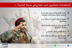 استعدادت الحوثيين لحرب شوارع في مدينة الحديدة «انفوجرافيك»