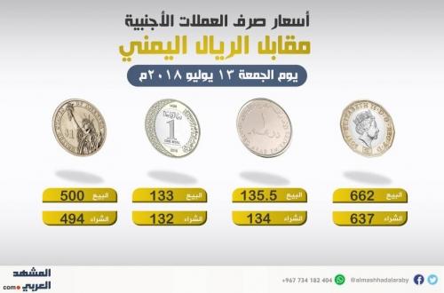 اسعار صرف العملات الاجنبية مقابل الريال اليمني اليوم الجمعة ١٣ يوليو