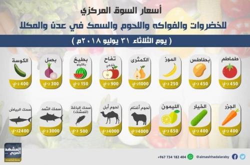 أسعار الخضروات والفواكه والأسماك في سوقي عدن والمكلا اليوم الثلاثاء 31 يوليو 2018