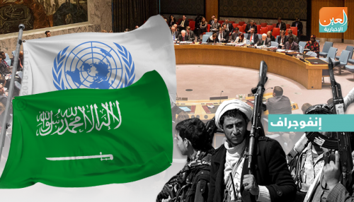 رسالة سعودية عاجلة لمجلس الأمن تنتقد تقاعسه في مواجهة انتهاكات الحوثي