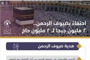 السعودية تفاجئ الحجاج بهذا القرار