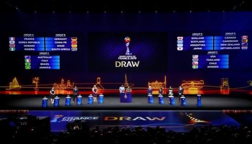 تعرف على مجموعات كأس العالم للسيدات 2019