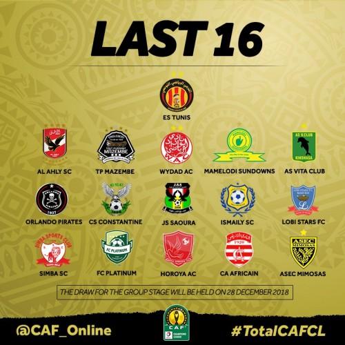 تعرف على نتيجة قرعة دور المجموعات في دوري أبطال إفريقيا