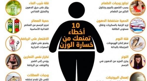 10 أخطاء تمنعك من خسارة الوزن (إنفوجراف)