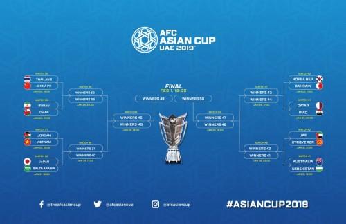 تعرف على موعد مباريات دور الـ16 من كأس أمم آسيا