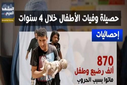 حصيلة وفيات الأطفال في 4 سنوات نتيجة الحروب (فيديوجراف)