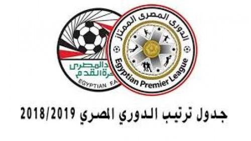 جدول ترتيب الدوري المصري بعد فوز الأهلي على بتروجيت