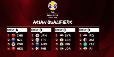 مجموعات قرعة بطولة كأس العالم 2019 لكرة السلة