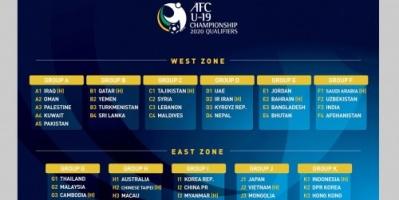 اليمن ينافس قطر في التصفيات المؤهلة لنهائيات كأس آسيا