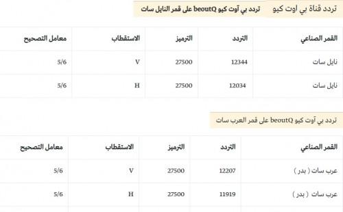 تردد قناة بي اوت كيو beoutQ على النايل سات وعرب سات