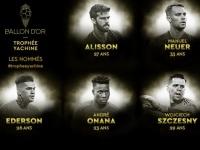 حارس ليفربول على رأس قائمة المرشحين لأفضل حارس في العالم