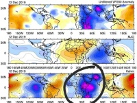 توقعات بارتفاع نسبي لدرجات الحرارة في الجنوب خلال الشتات