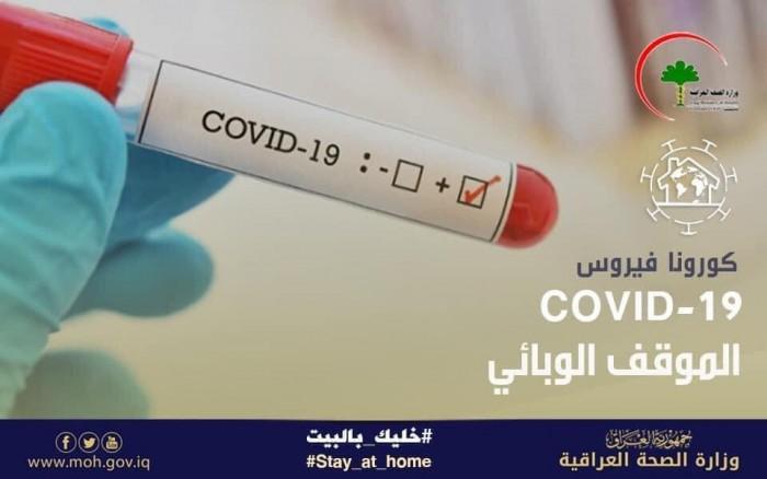 العراق يسجل 119 إصابة جديدة بفيروس كورونا