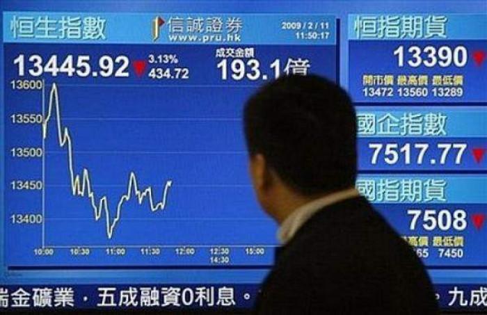 نيكي الياباني ينخفض بنسبة 0.11%