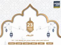 مواعيد أذاني الفجر والمغرب الأربعاء 23 رمضان