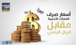 تذبذب في أسعار العملات الأجنبية بأسواق الصرافة